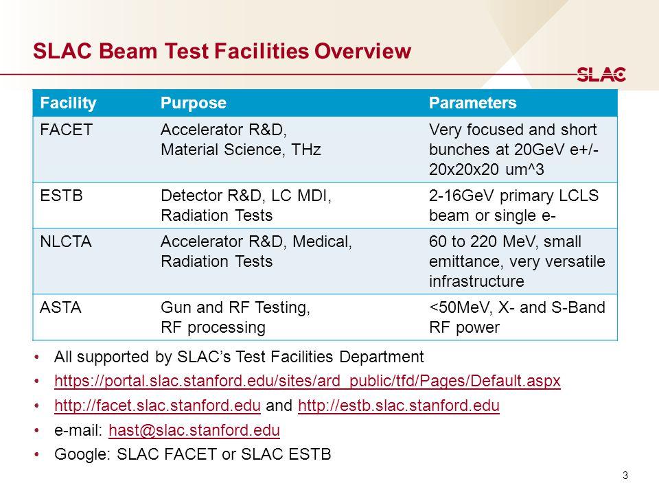 Test of a RICH-Prototype Based on CsI-GEMs for an Electron-Ion Collider (T-507) 14TomHemmick Abhay DeshpandeKlausDehmeltNilsFeegeStephanieZajacMarieBlatnik 14