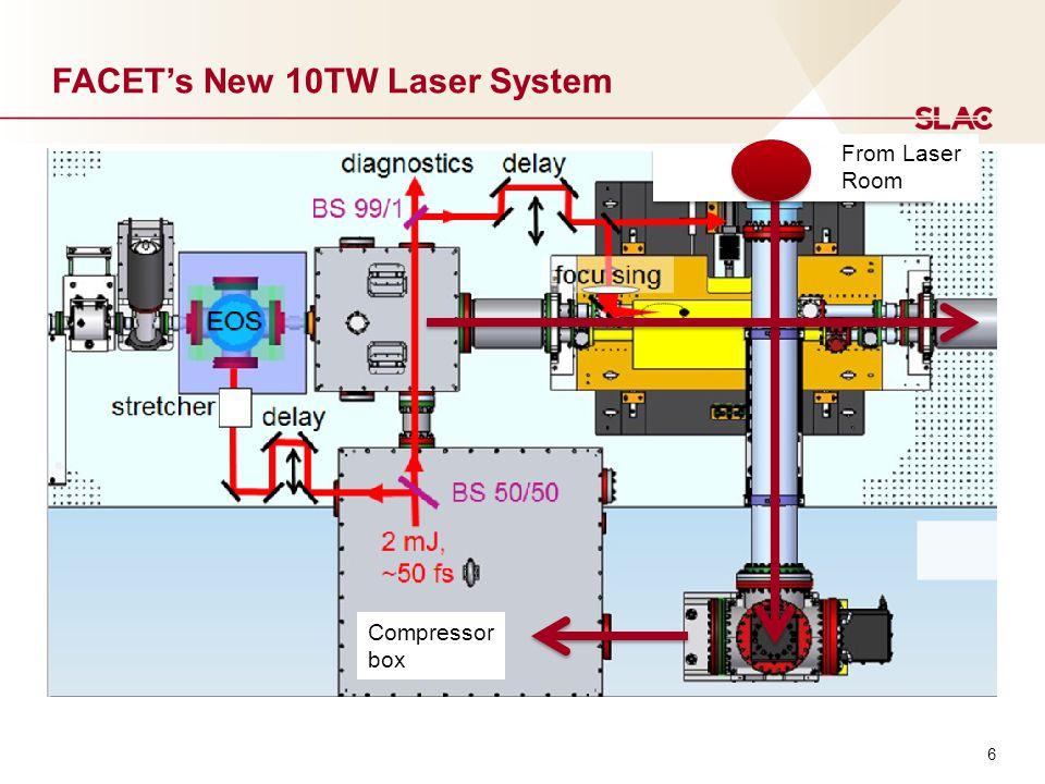 6 FACET's New 10TW Laser System Compressor box From Laser Room