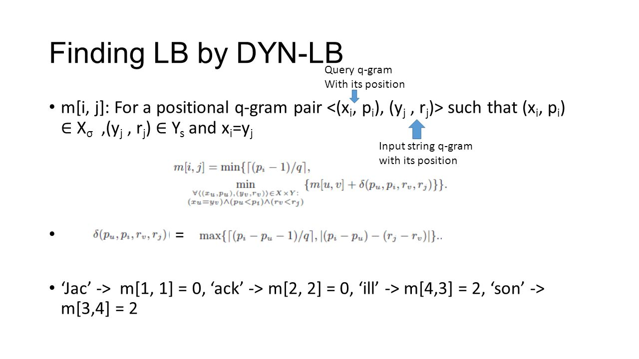 Finding LB by DYN-LB m[i, j]: For a positional q-gram pair such that (x i, p i ) ∈ X σ,(y j, r j ) ∈ Y s and x i =y j = 'Jac' -> m[1, 1] = 0, 'ack' -> m[2, 2] = 0, 'ill' -> m[4,3] = 2, 'son' -> m[3,4] = 2 Query q-gram With its position Input string q-gram with its position