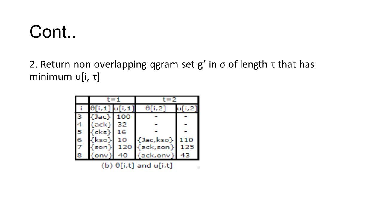 Cont.. 2. Return non overlapping qgram set g' in σ of length τ that has minimum u[i, τ]