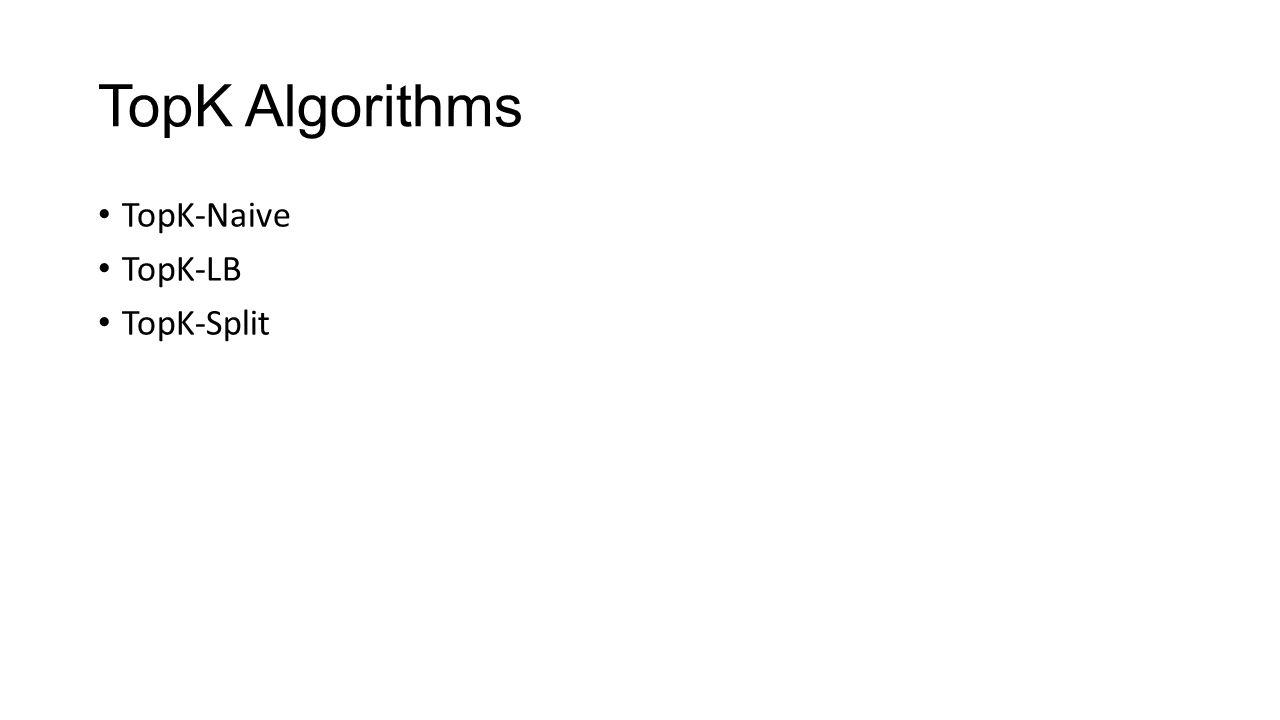 TopK Algorithms TopK-Naive TopK-LB TopK-Split