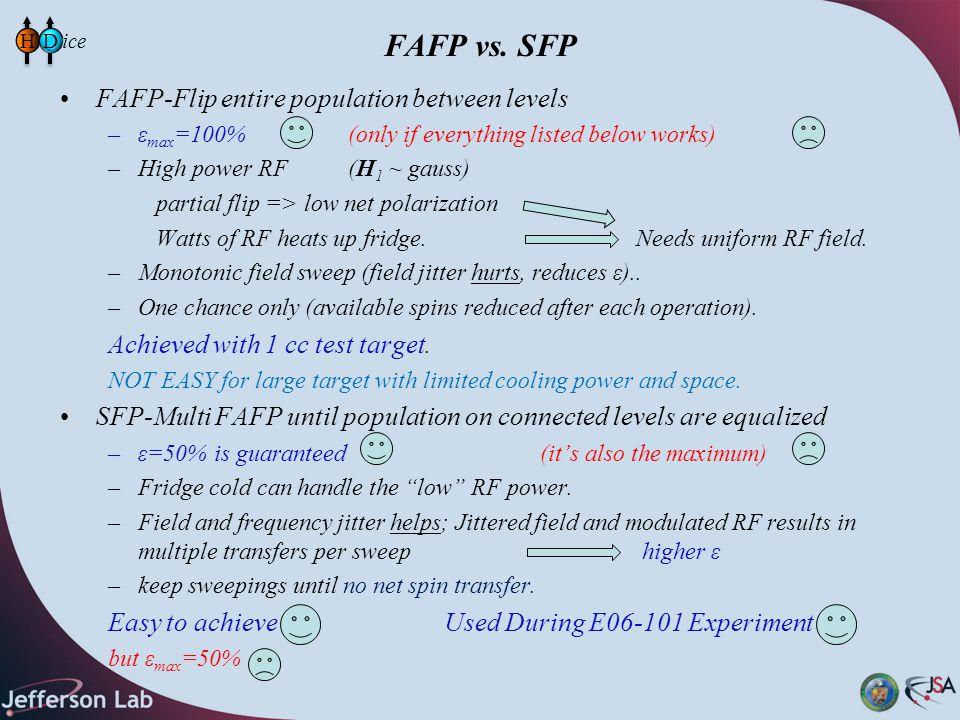 FAFP vs.
