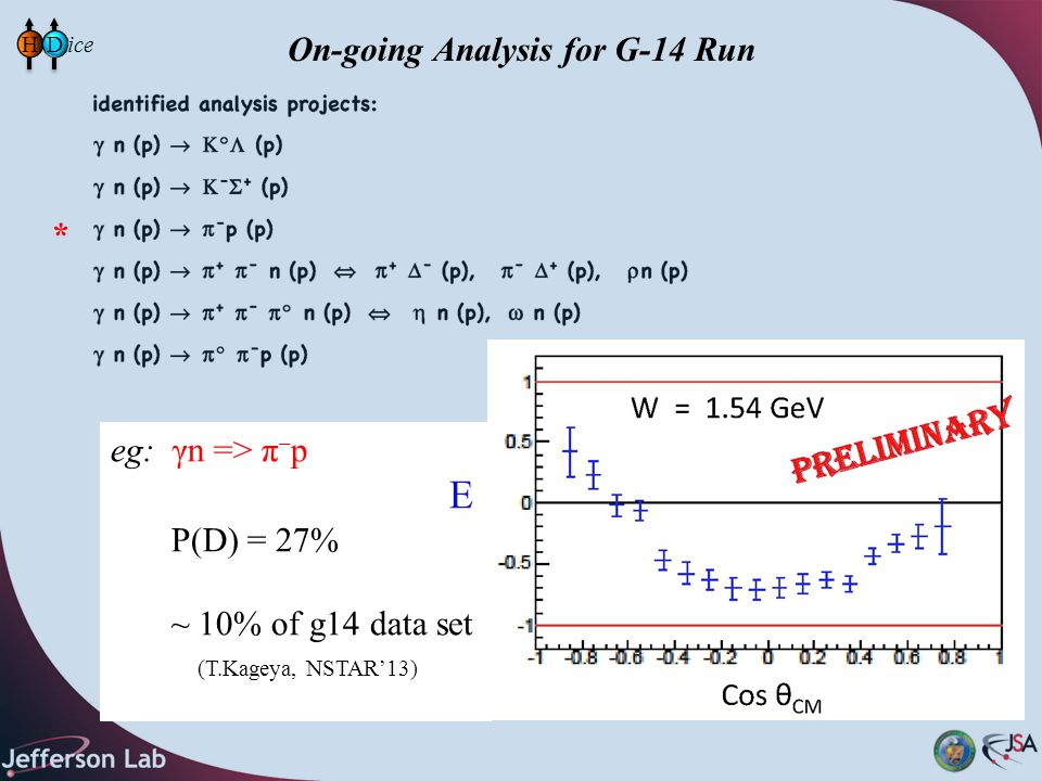 """Empty"" (red) On-going Analysis for G-14 Run HD 1 st look at data vertex projection ""Full"" (blue) eg: γn => π – p E P(D) = 27% ~ 10% of g14 data set ("