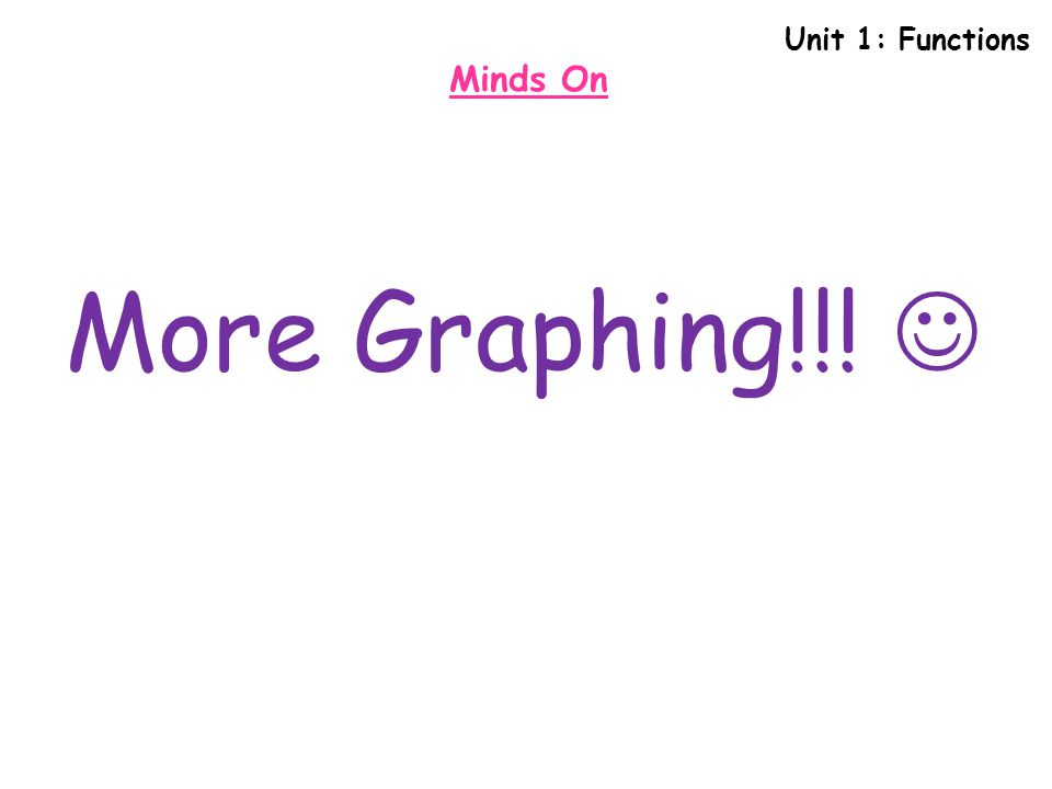 Unit 1: Functions Minds On Graph the following functions: f(x) = x 2 g(x) = 3f(x) h(x) = -g(x)