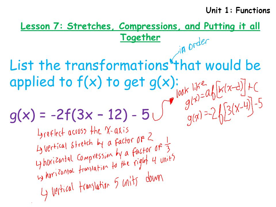 Unit 1: Functions Lesson 7: Stretches, Compressions, and Putting it all Together List the transformations that would be applied to f(x) to get g(x): g
