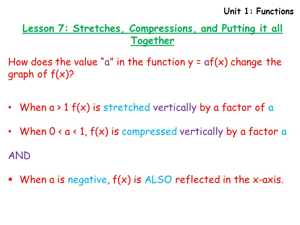 Unit 1: Functions Lesson 7: Stretches, Compressions, and Putting it all Together If f(x) = x 2, determine the corresponding equation for g(x): g(x) = -2f(3x – 12) – 5