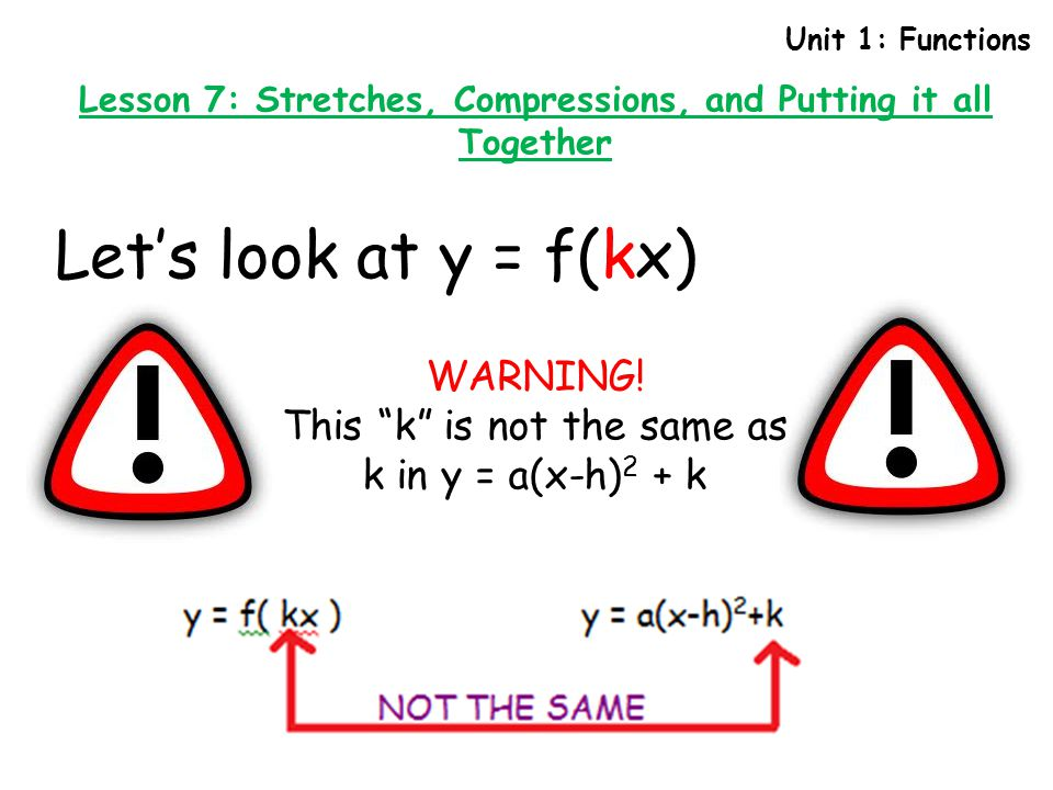 Unit 1: Functions Lesson 7: Stretches, Compressions, and Putting it all Together f(x) = x 2 g(x) = f(3x) h(x) = 3f(x) Are g(x) and h(x) the same?