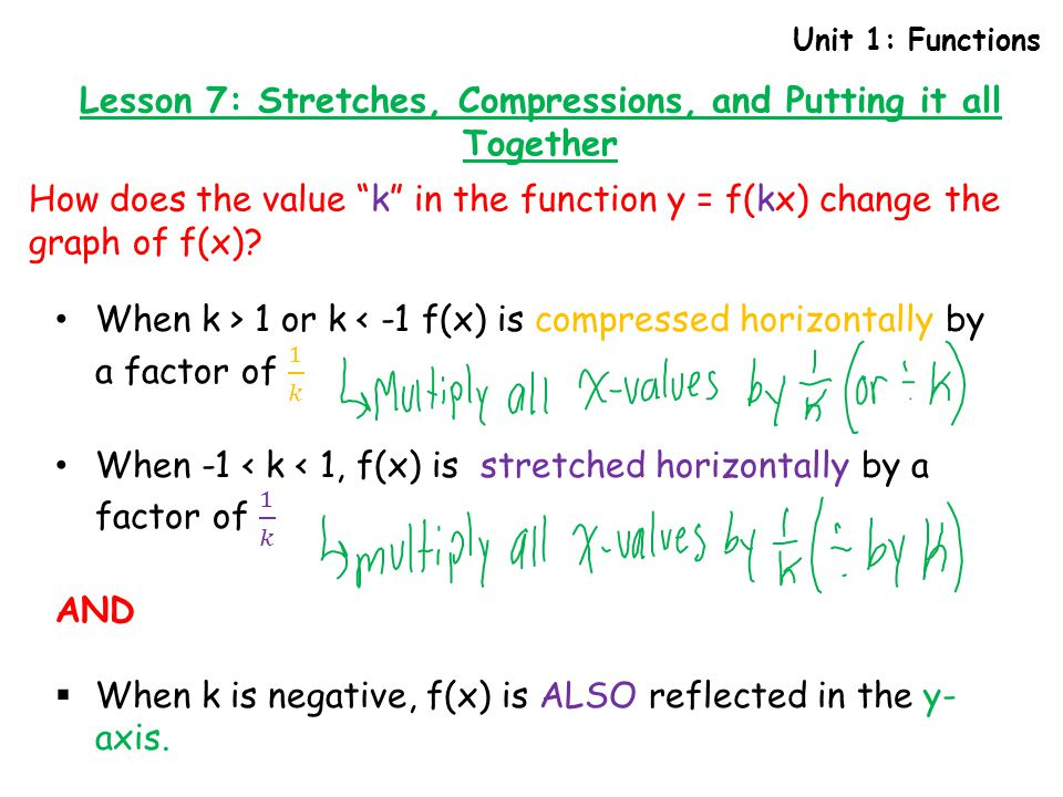 """Unit 1: Functions Lesson 7: Stretches, Compressions, and Putting it all Together How does the value """"k"""" in the function y = f(kx) change the graph of"""