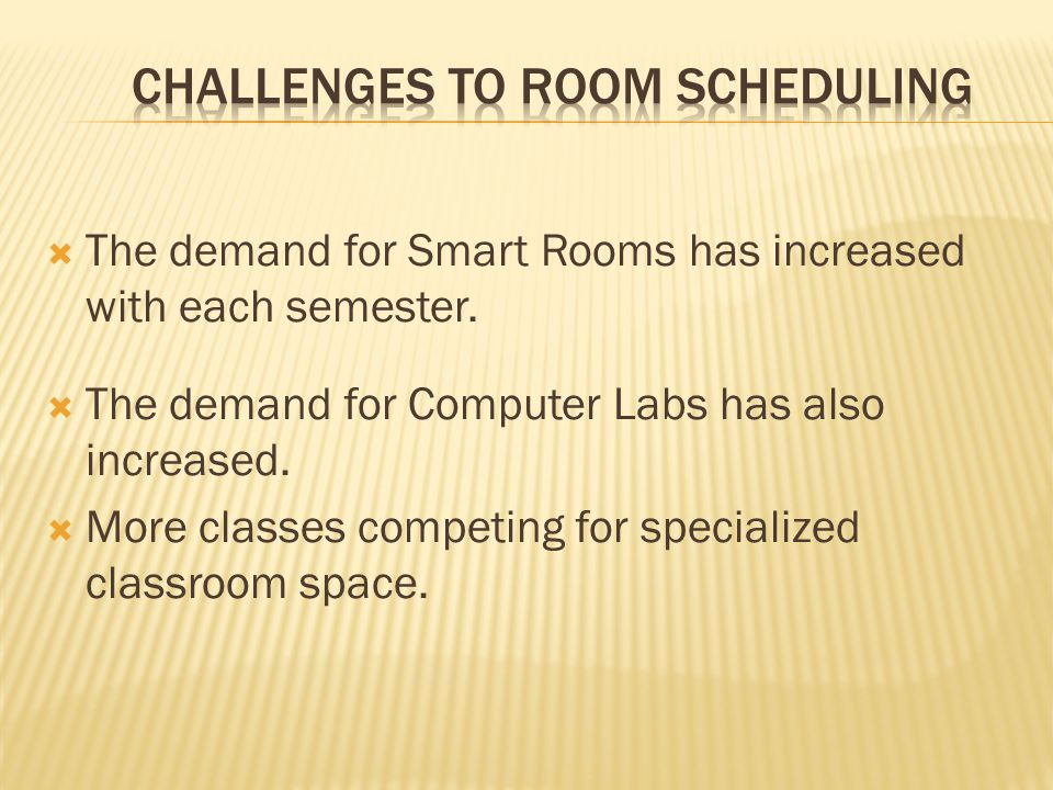  The demand for Smart Rooms has increased with each semester.
