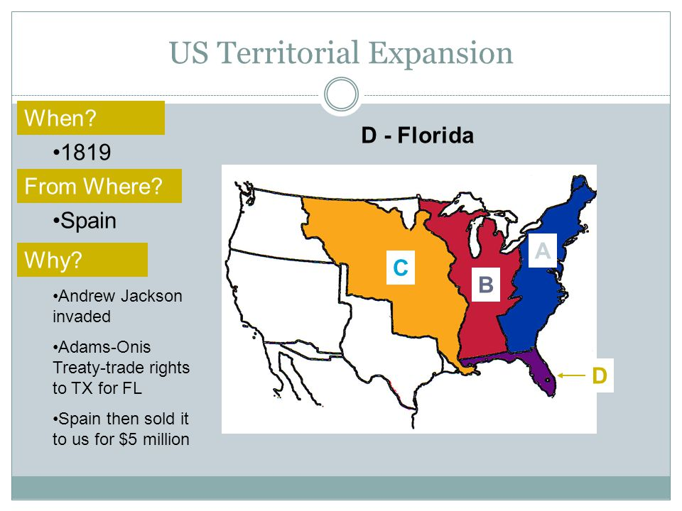 US Territorial Expansion A When. From Where. Why.