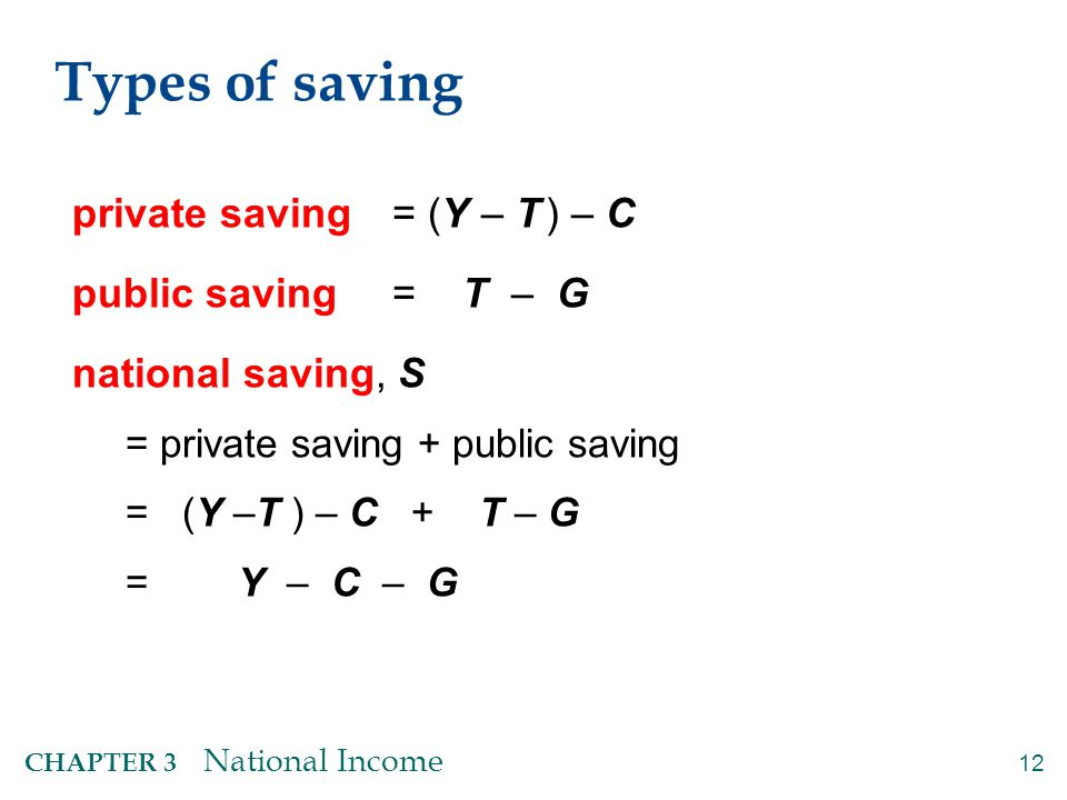 12 CHAPTER 3 National Income Types of saving private saving= (Y – T ) – C public saving = T – G national saving, S = private saving + public saving =