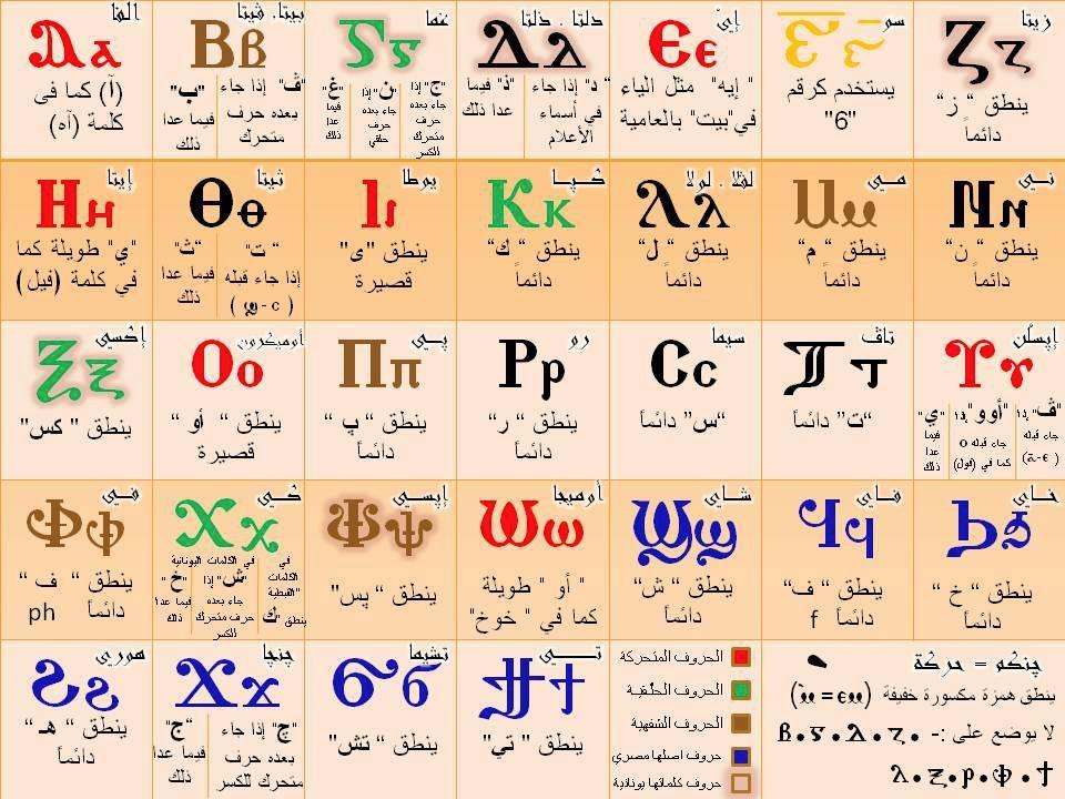 Coptic Lesson #1