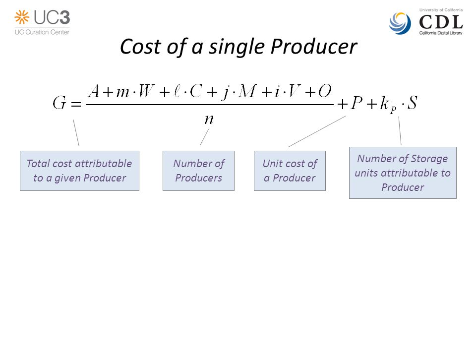 Cost of a single Producer Number of Storage units attributable to Producer Number of Producers Unit cost of a Producer Total cost attributable to a given Producer