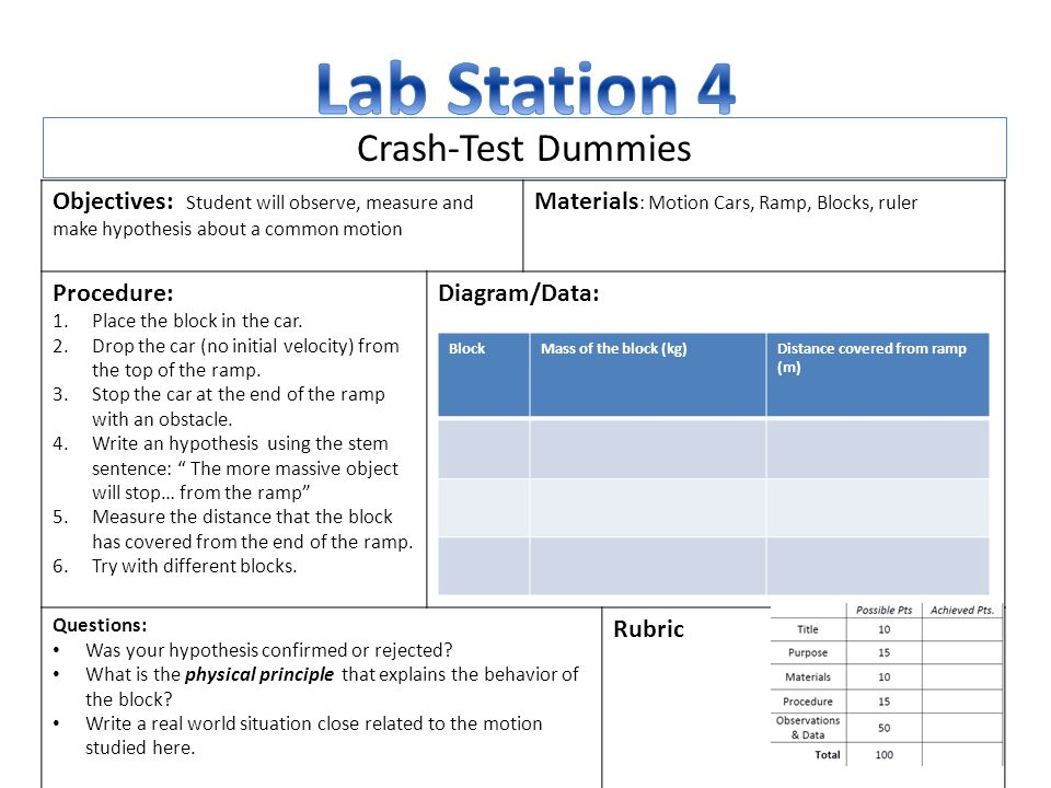 Crash-Test Dummies Objectives: Student will observe, measure and make hypothesis about a common motion Materials : Motion Cars, Ramp, Blocks, ruler Procedure: 1.Place the block in the car.