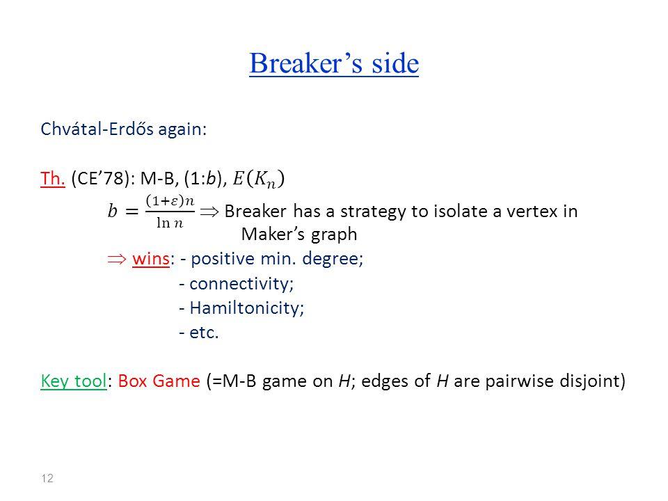 Breaker's side 12