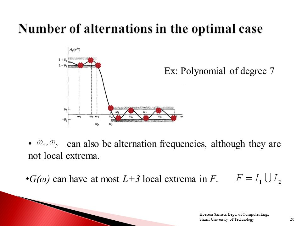 20 can also be alternation frequencies, although they are not local extrema.