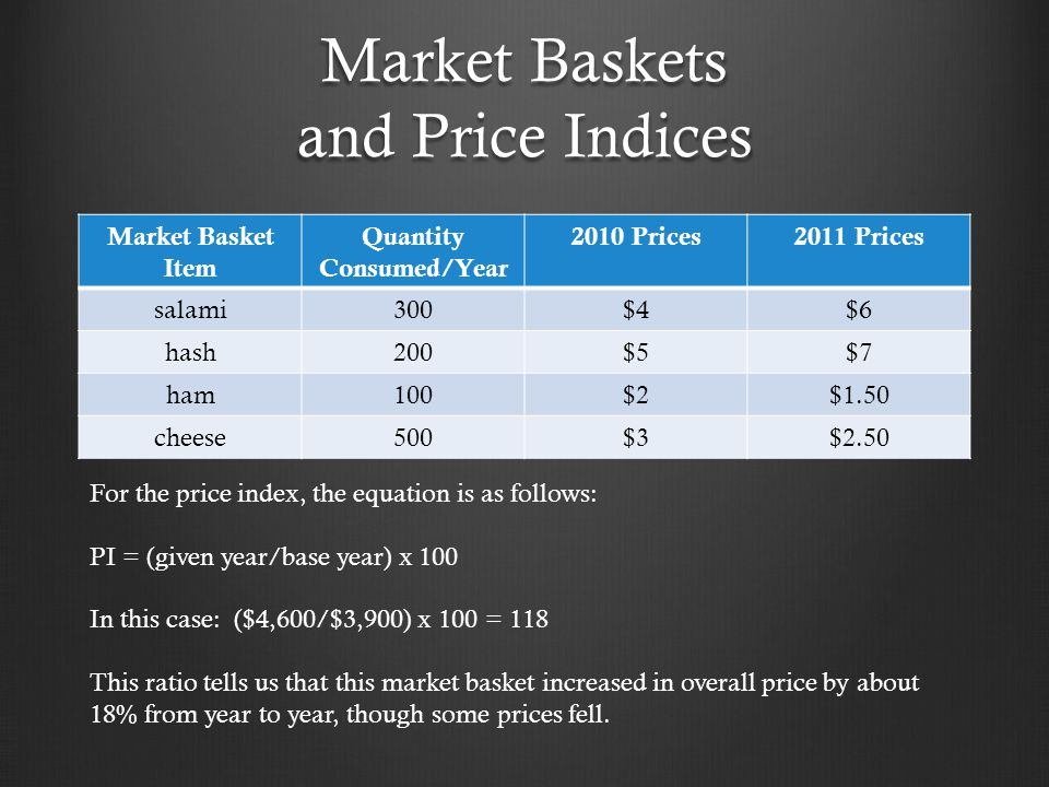Market Baskets and Price Indices Market Basket Item Quantity Consumed/Year 2010 Prices2011 Prices salami300$4$6 hash200$5$7 ham100$2$1.50 cheese500$3$