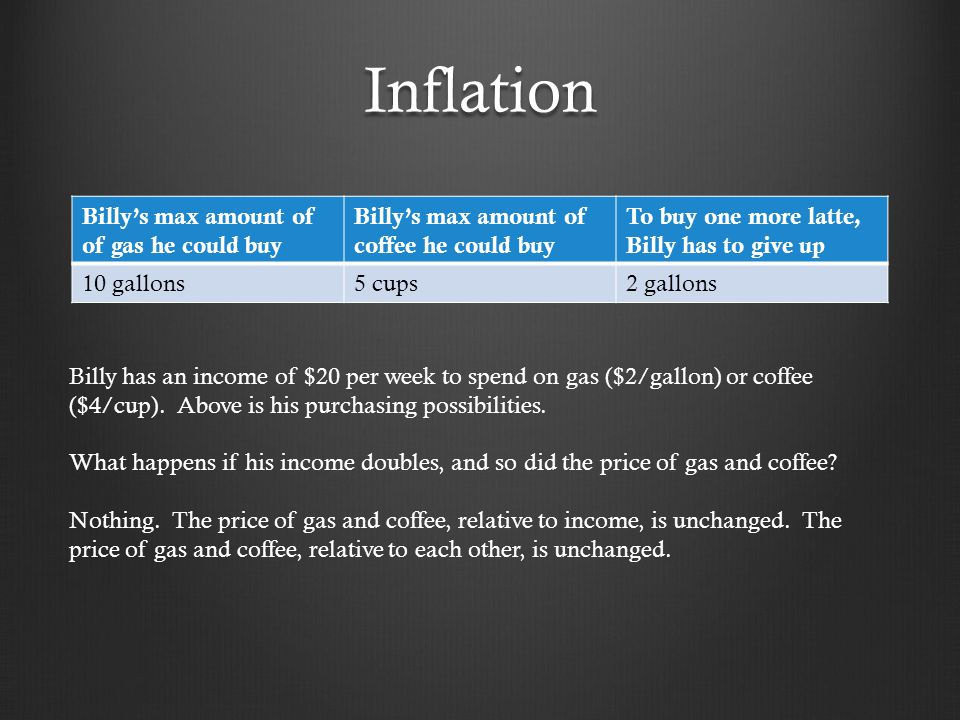 Inflation Billy's max amount of of gas he could buy Billy's max amount of coffee he could buy To buy one more latte, Billy has to give up 10 gallons5 cups2 gallons Billy has an income of $20 per week to spend on gas ($2/gallon) or coffee ($4/cup).