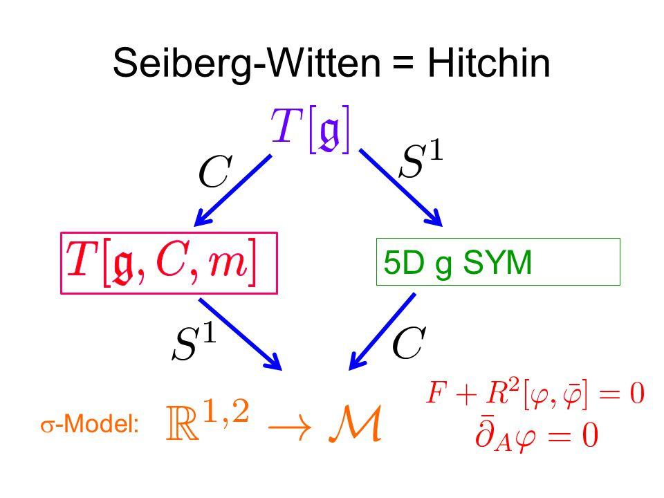 Seiberg-Witten = Hitchin 5D g SYM  -Model: