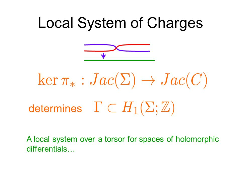 determines Local System of Charges A local system over a torsor for spaces of holomorphic differentials…