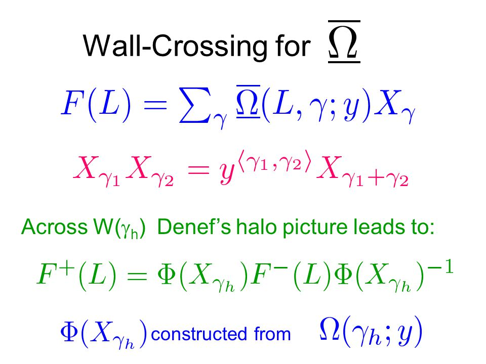Wall-Crossing for Across W(  h ) Denef's halo picture leads to: constructed from