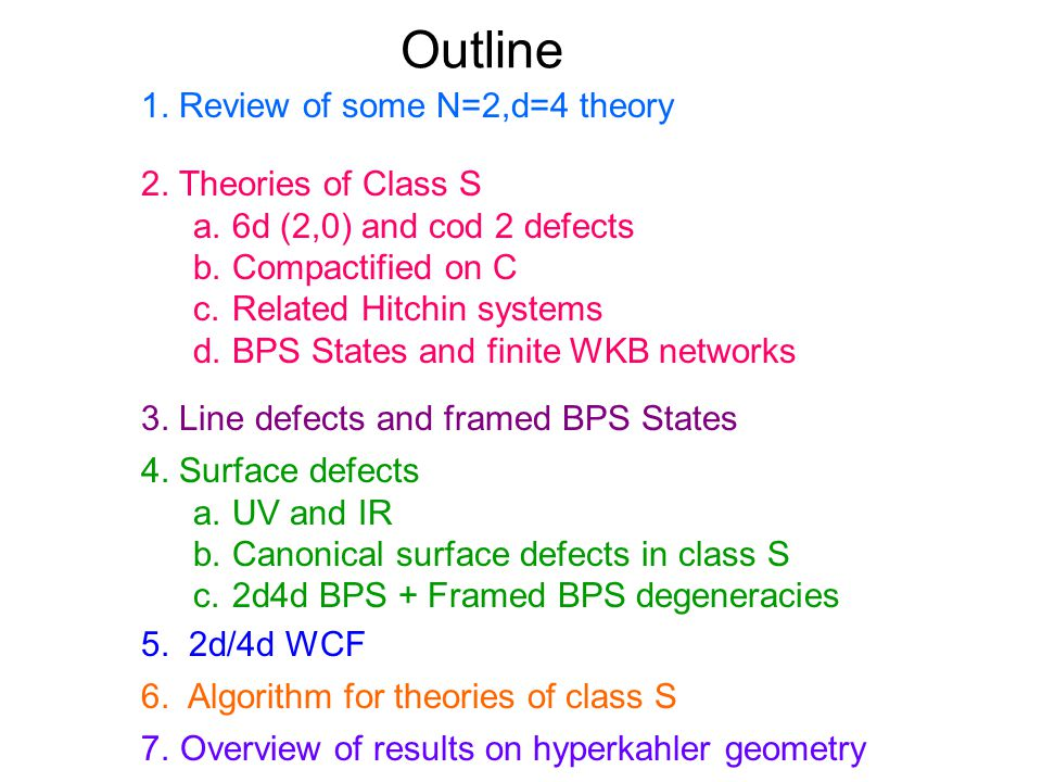 Outline 1. Review of some N=2,d=4 theory 2.