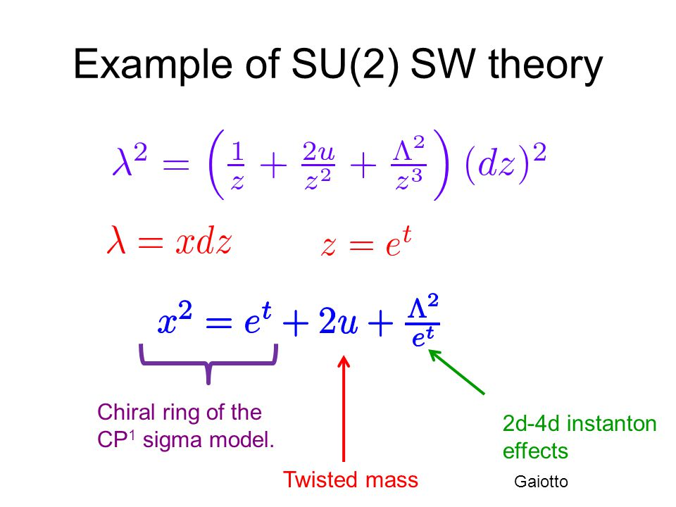 Example of SU(2) SW theory Chiral ring of the CP 1 sigma model.