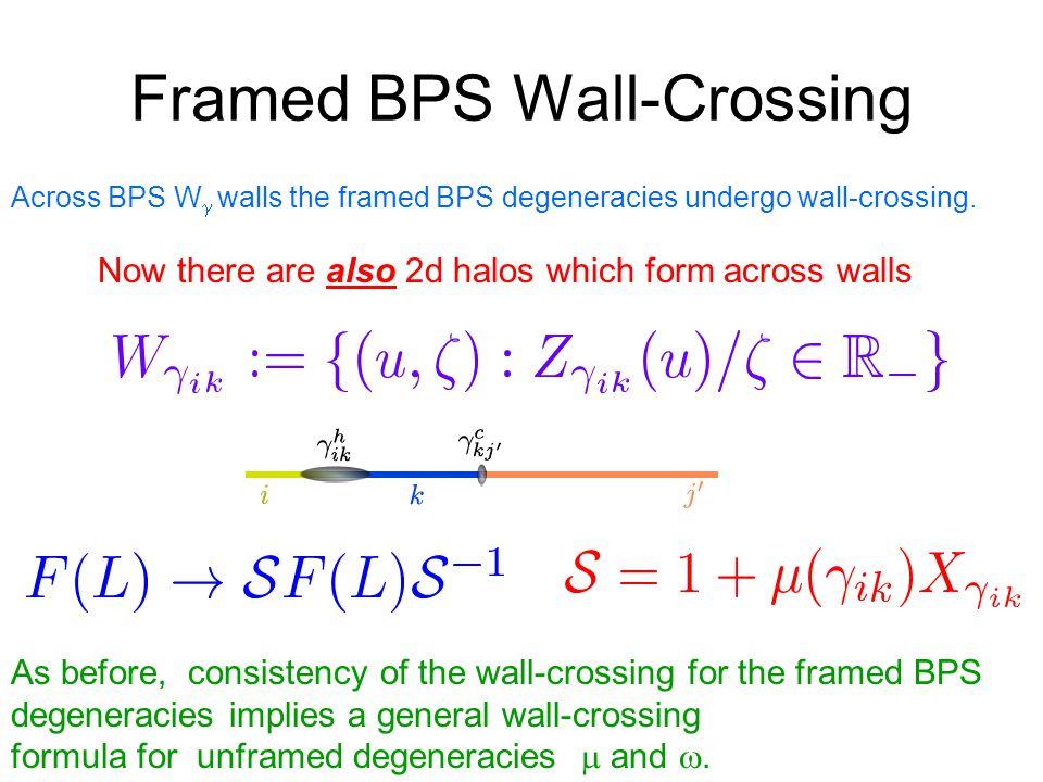 Framed BPS Wall-Crossing Across BPS W  walls the framed BPS degeneracies undergo wall-crossing.