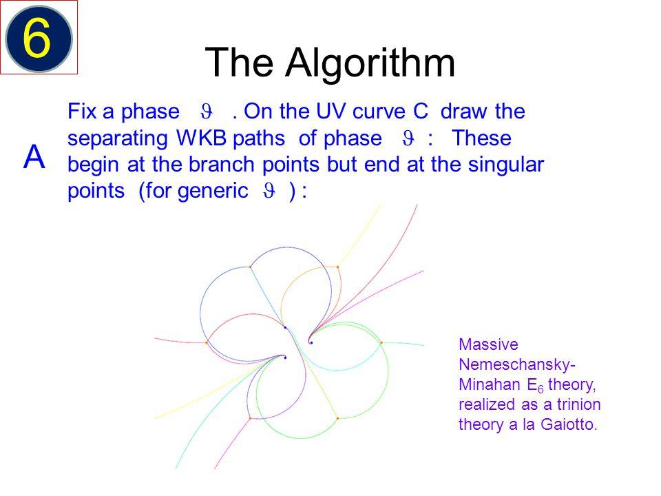 The Algorithm Fix a phase.
