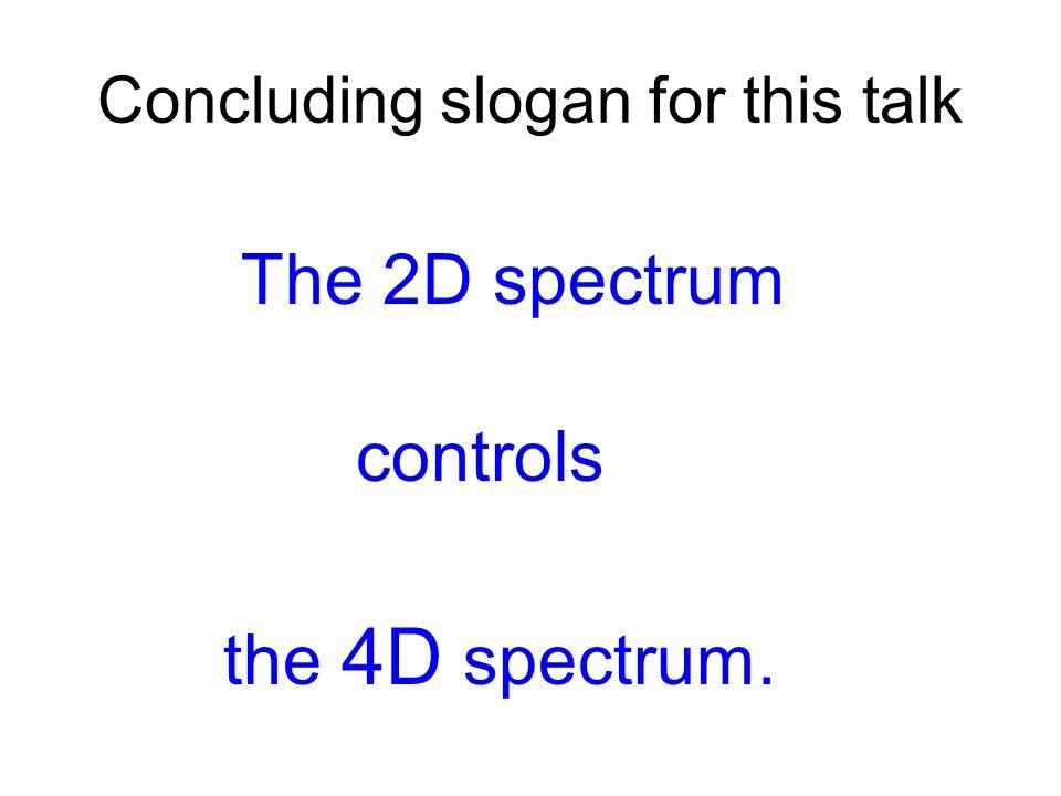 Concluding slogan for this talk The 2D spectrum controls the 4D spectrum.