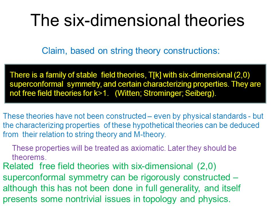 The six-dimensional theories Claim, based on string theory constructions: There is a family of stable field theories, T[k] with six-dimensional (2,0) superconformal symmetry, and certain characterizing properties.