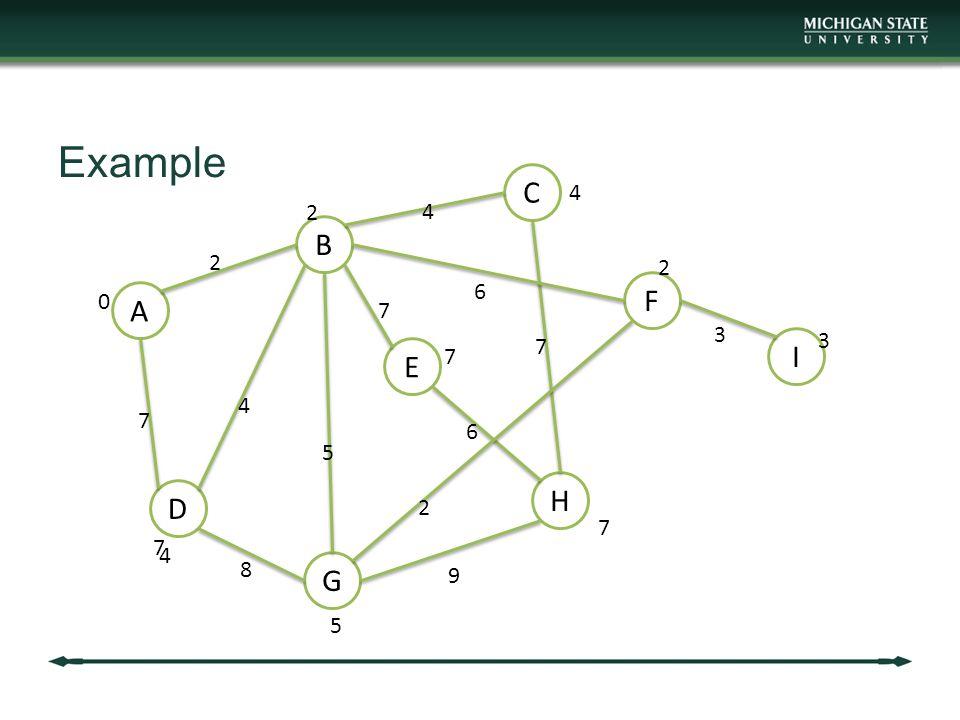 Example A B C D E F G H I 2 7 4 5 8 4 6 7 6 2 9 3 0 2 7 4 4 7 7 5 7 2 3