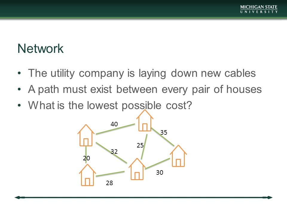 Network The utility company is laying down new cables A path must exist between every pair of houses What is the lowest possible cost.