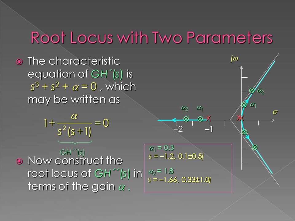  The characteristic equation of GH´(s) is s 3 + s 2 +  = 0, which may be written as  Now construct the root locus of GH´´(s) in terms of the gain .