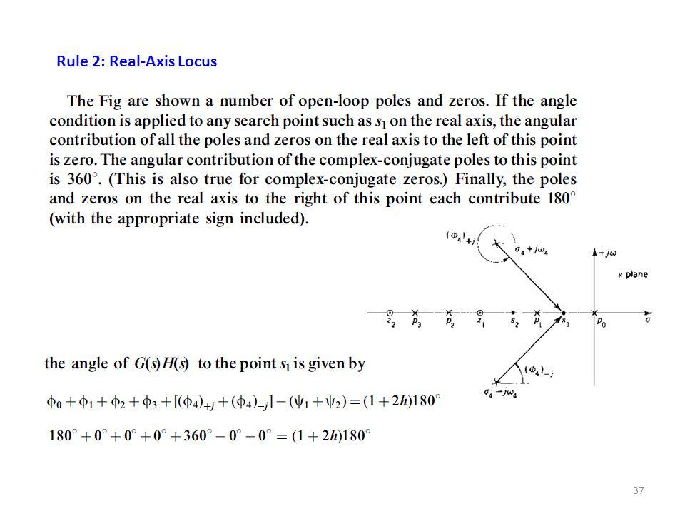 37 Rule 2: Real-Axis Locus