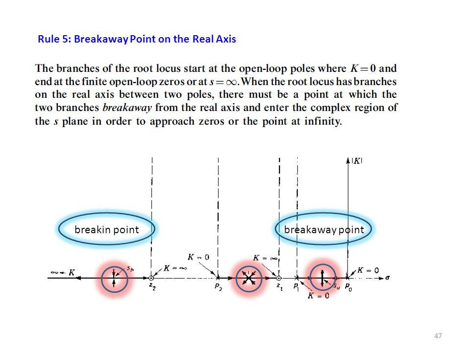 47 Rule 5: Breakaway Point on the Real Axis breakaway pointbreakin point