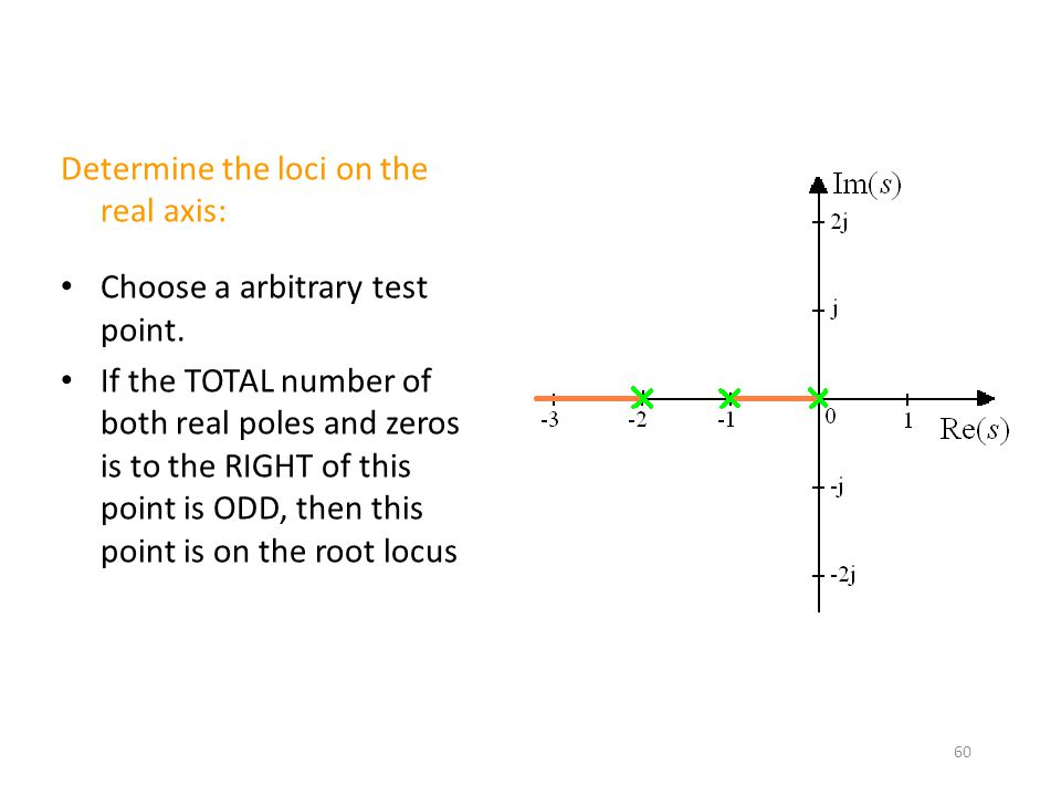 Determine the loci on the real axis: Choose a arbitrary test point.