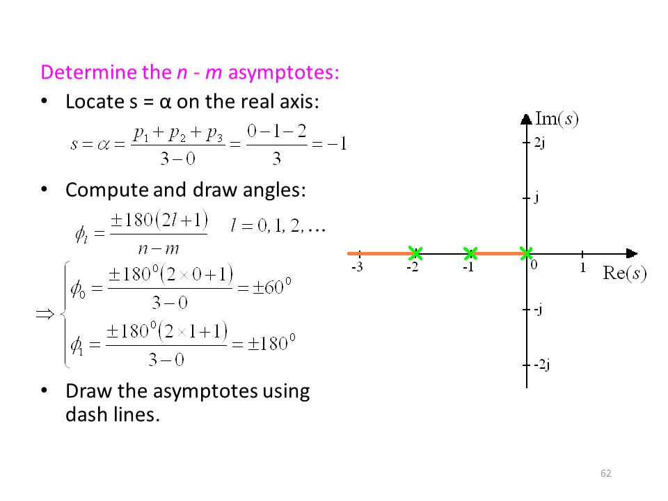 Determine the n - m asymptotes: Locate s = α on the real axis: Compute and draw angles: Draw the asymptotes using dash lines.