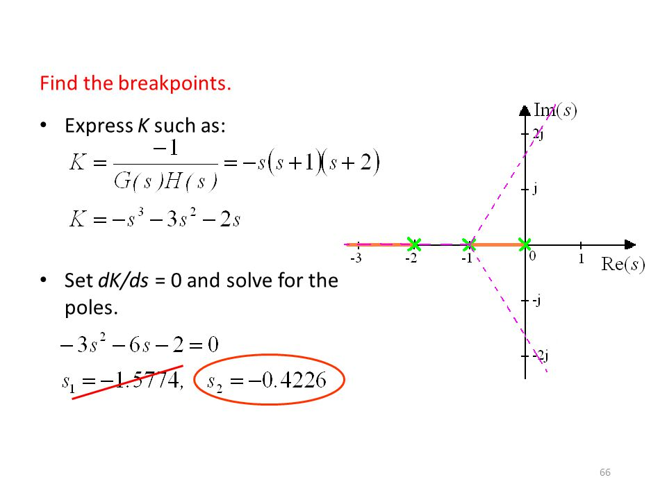 Find the breakpoints. Express K such as: Set dK/ds = 0 and solve for the poles. 66