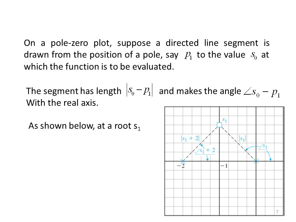 On a pole-zero plot, suppose a directed line segment is drawn from the position of a pole, say to the value at which the function is to be evaluated.