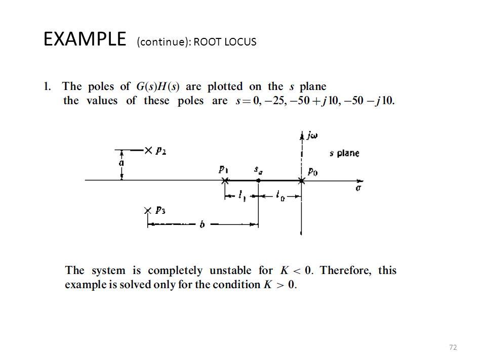 72 EXAMPLE (continue): ROOT LOCUS