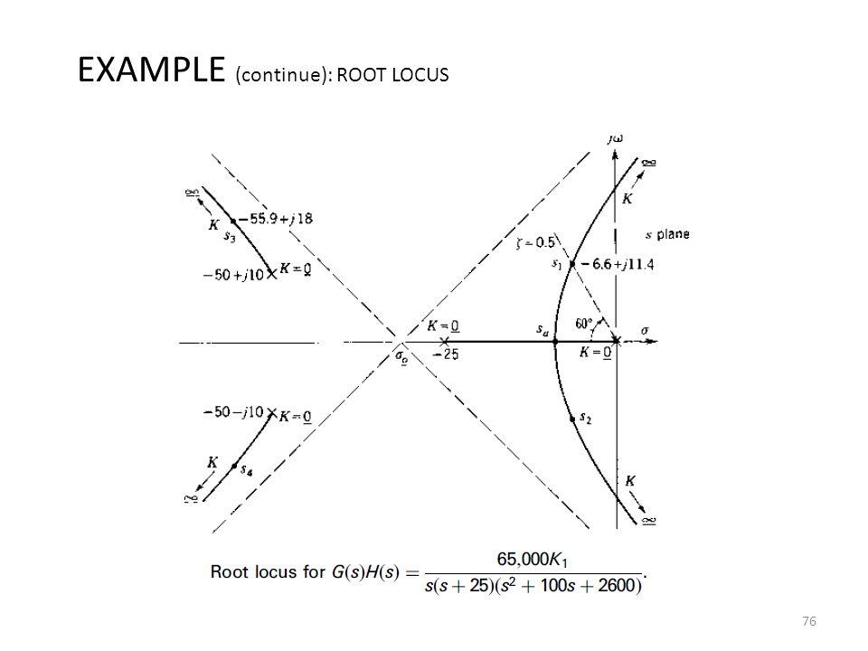 76 EXAMPLE (continue): ROOT LOCUS