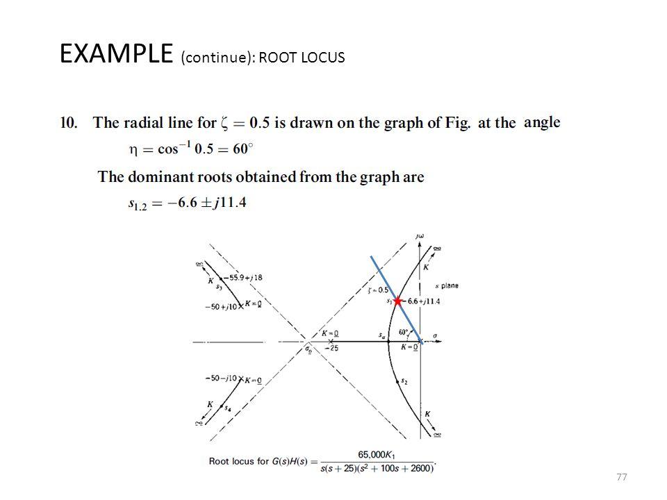 77 EXAMPLE (continue): ROOT LOCUS