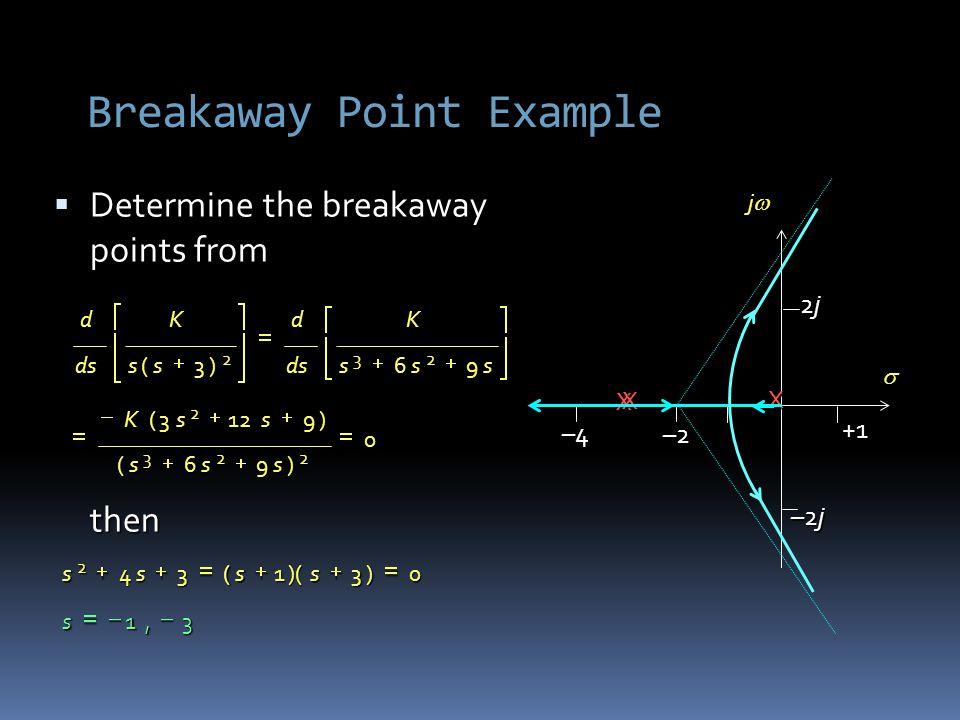 Breakaway Point Example  Determine the breakaway points from then jjjj  X X –4–4–4–4 X –2–2–2–2 –2j–2j–2j–2j 2j2j2j2j +1+1+1+1 3,1 0)3)(1(34 2 s ssss 0 )96( )9123( 96)3( 223 2 232                sss ssK sss K ds d ss K ds d