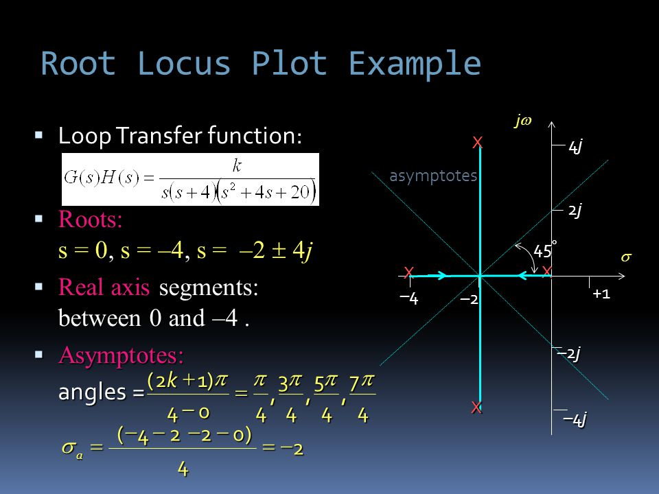 Root Locus Plot Example  Loop Transfer function:  Roots: s = 0, s = –4, s = –2  4j  Real axis segments: between 0 and –4.