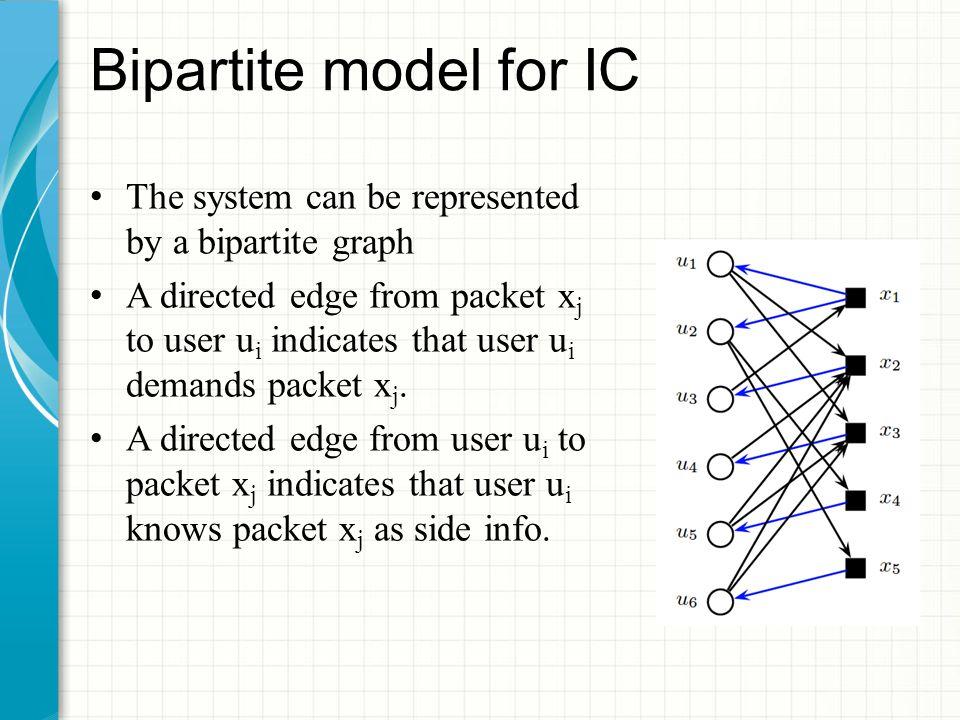 Bipartite model for IC The system can be represented by a bipartite graph A directed edge from packet x j to user u i indicates that user u i demands packet x j.