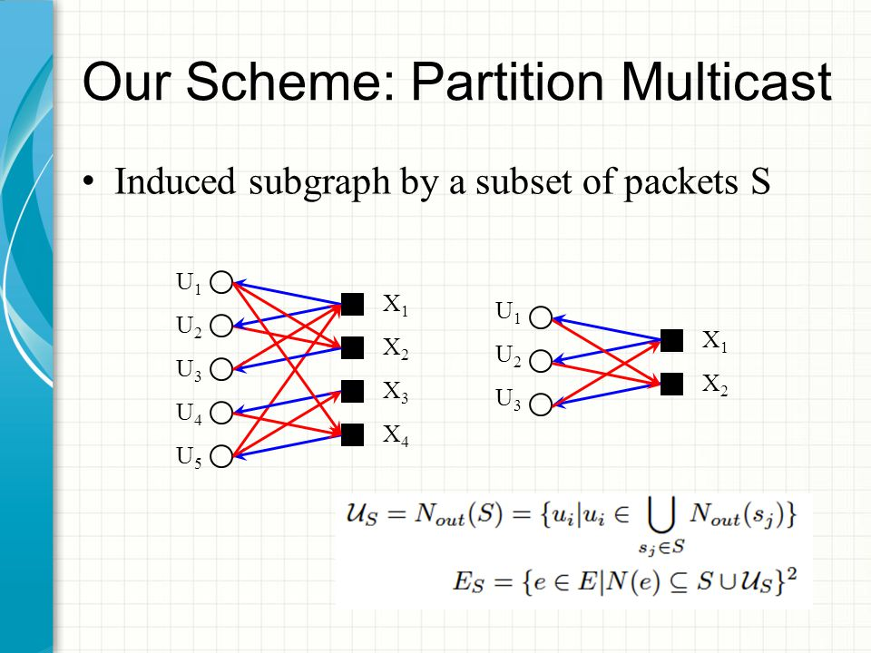 Our Scheme: Partition Multicast We are looking for a partition (valid packet decomposition) X1X1 X2X2 X3X3 X4X4 U1U1 U2U2 U3U3 U4U4 U5U5 X1X1 X2X2 X3X3 X4X4 |{X 1,X 2 }| = 2, d 1 = 1|{X 3,X 4 }| = 2, d 1 = 1 X 1 +X 2 X 3 +X 4