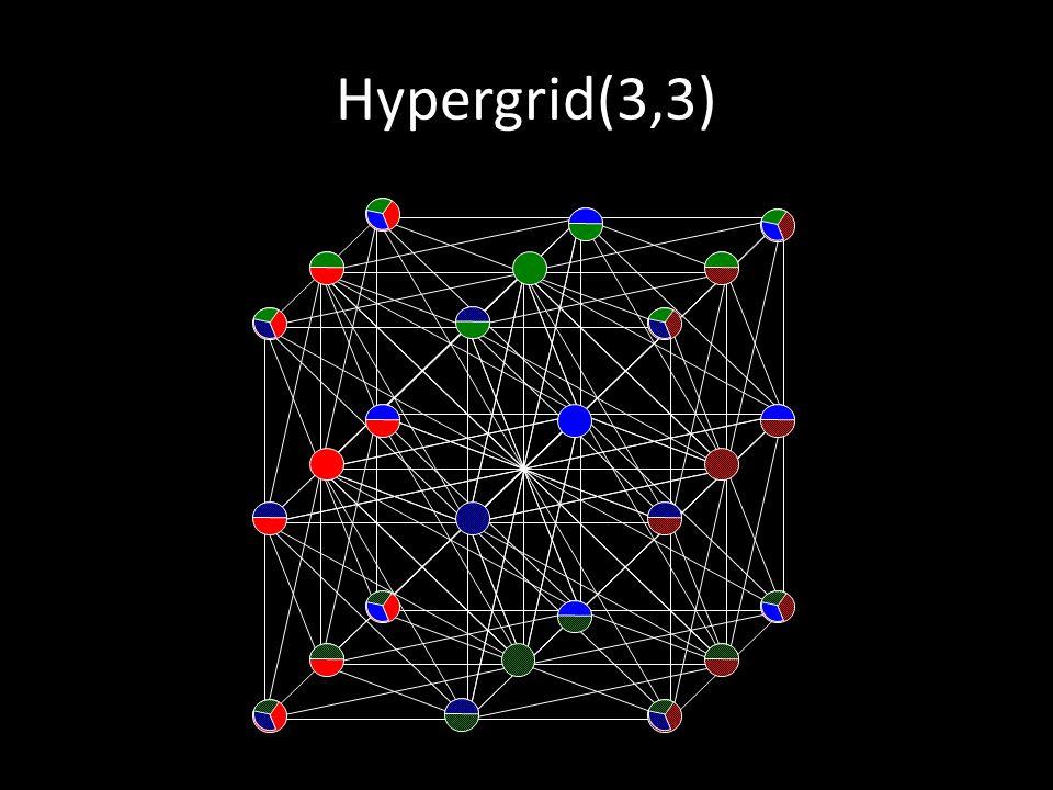 Hypergrid(3,3)