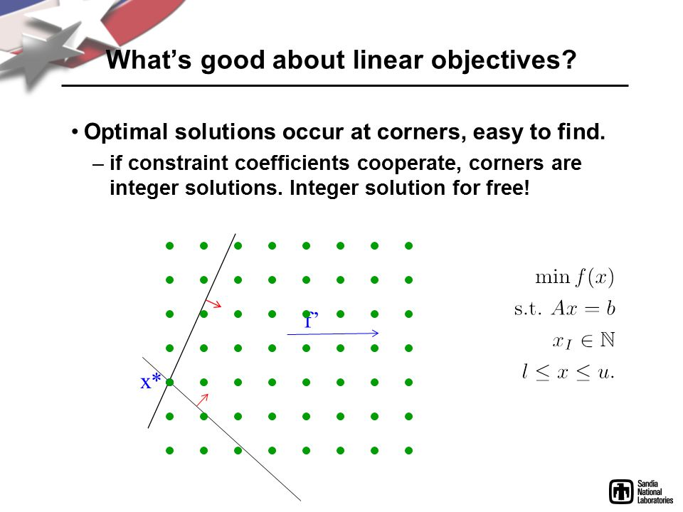 What's good about linear objectives. Optimal solutions occur at corners, easy to find.