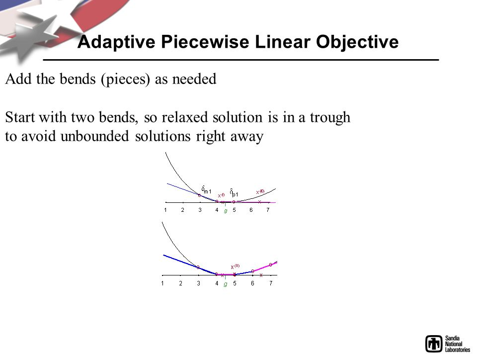 Adaptive Piecewise Linear Objective Add the bends (pieces) as needed Start with two bends, so relaxed solution is in a trough to avoid unbounded solutions right away